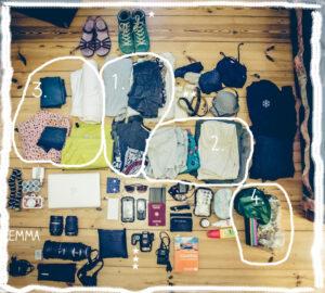 Packliste für Südafrika